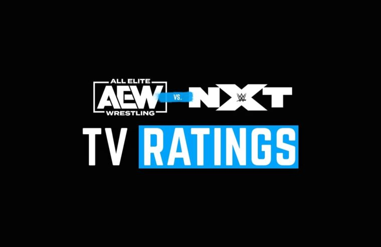 NXT Beats AEW Dynamite By Over 100,000 Viewers